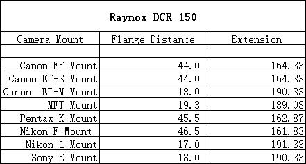 raynox_3