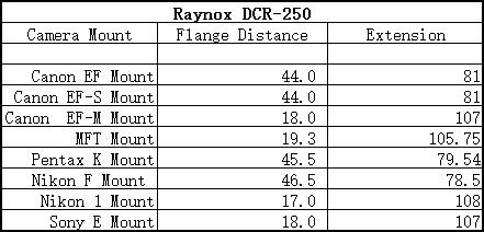 raynox_4